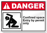 Confined Space Entry By Permit Only Danger Signs