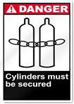 Cylinders Must Be Secured Danger Signs