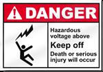 High Pressure Testing In Progress Danger Signs